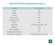 GST_Key_rates_June-2017_536x435