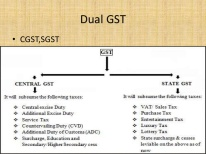 gst-india-6-638