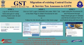 GSTN-Migration-of-Existing-Central-Excise-and-Service-Tax-Assessees-to-GSTN