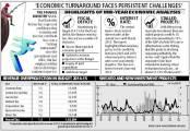 GST-Economic-Turnaround-tax-chart-759